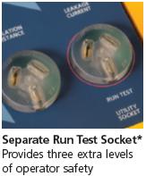 Dual Tset Sockets